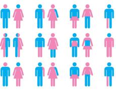 Sobre População LGBT